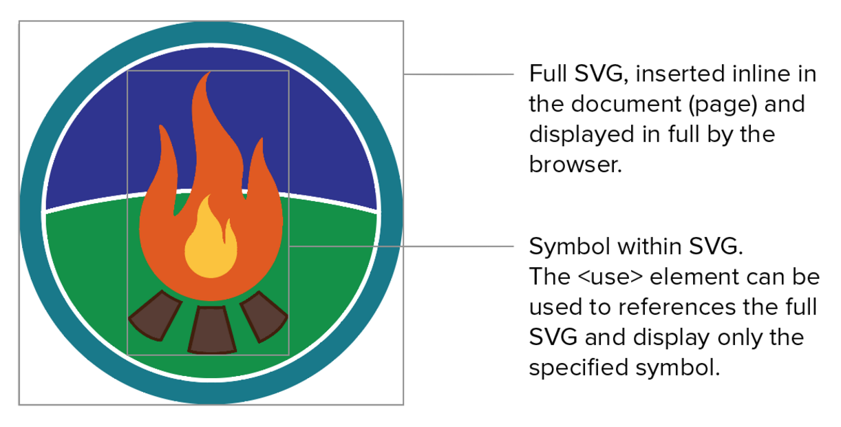 5 Reasons SVG is the Web Designer's New Best Friend