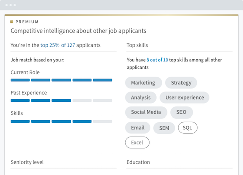 Applicant Insights
