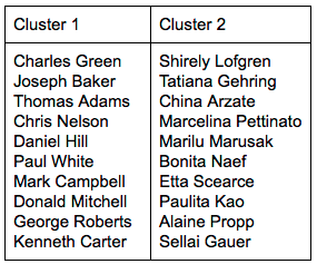 Cluster Example
