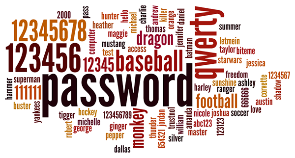 Password Wordcloud