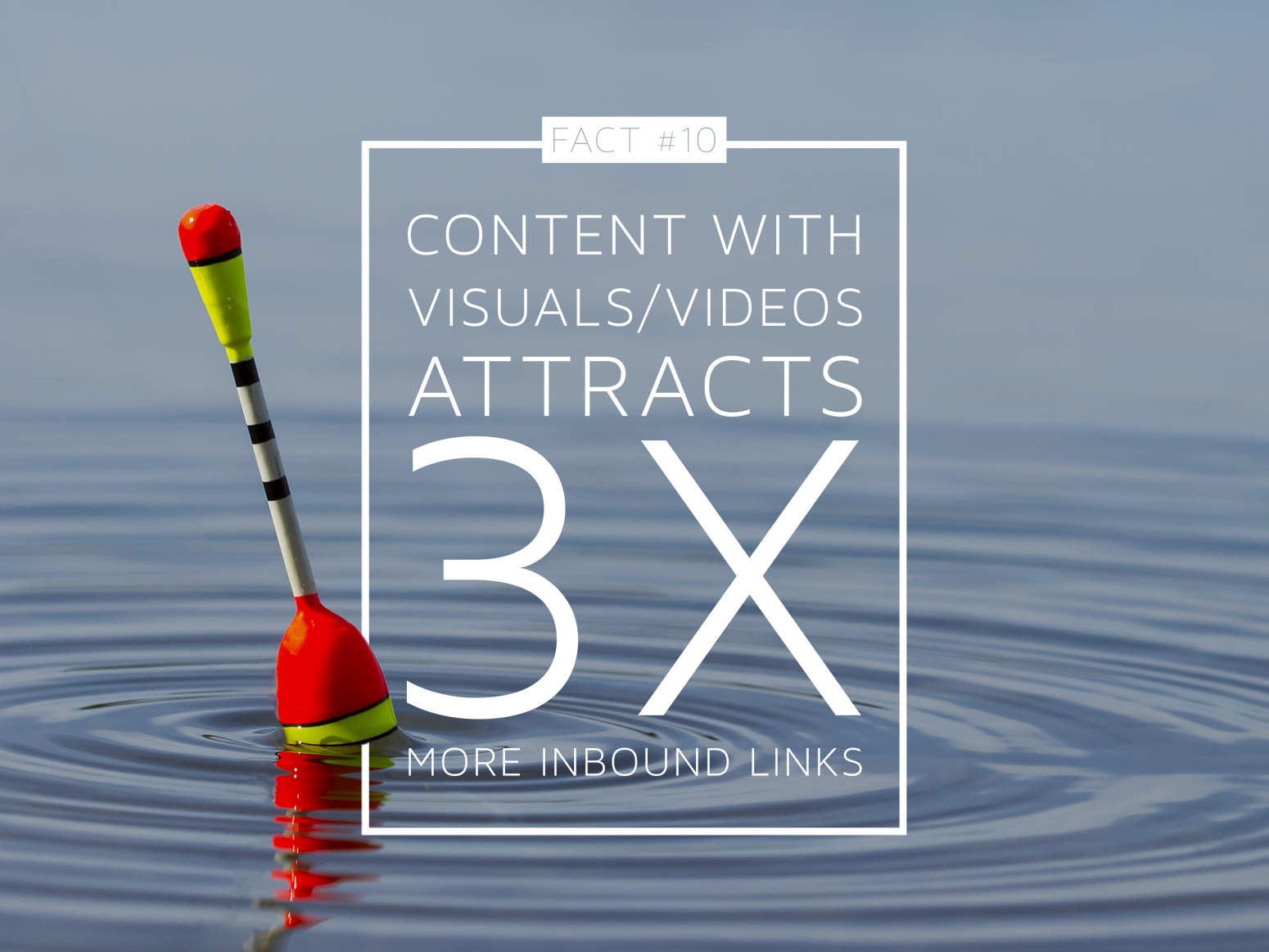 10-content-with-visuals-or-video-attracts-3x-more-inbound-links