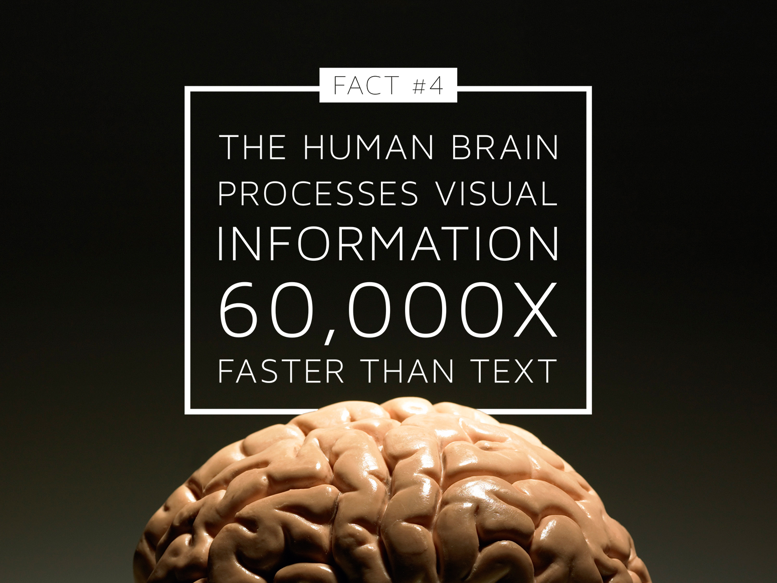 4-the-human-brain-processes-visual-information-60,000x-faster-than-text