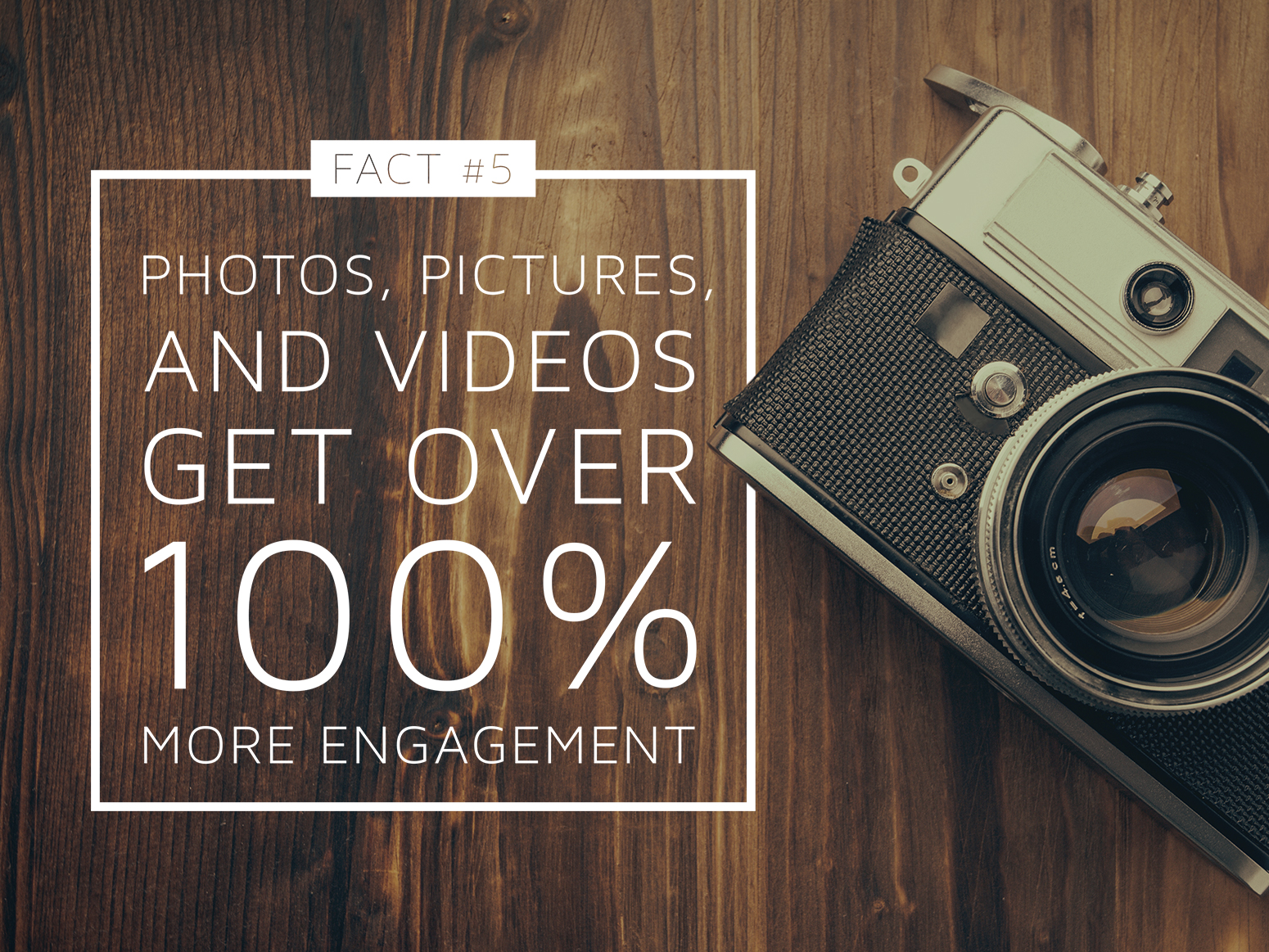 5-photos-pictures-and-videos-get-over-100percent-more-engagement