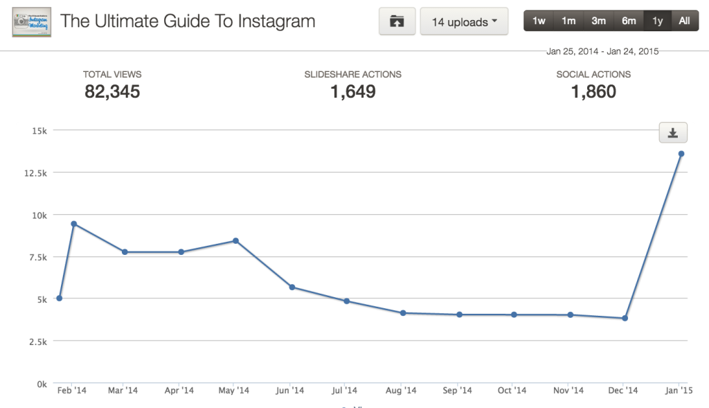Guide-to-Instagram-1024x589